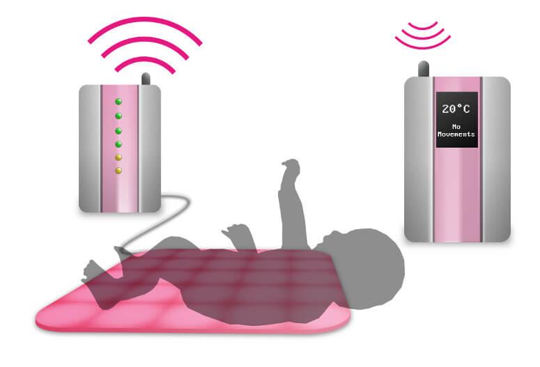 Babyphone Sensormatte
