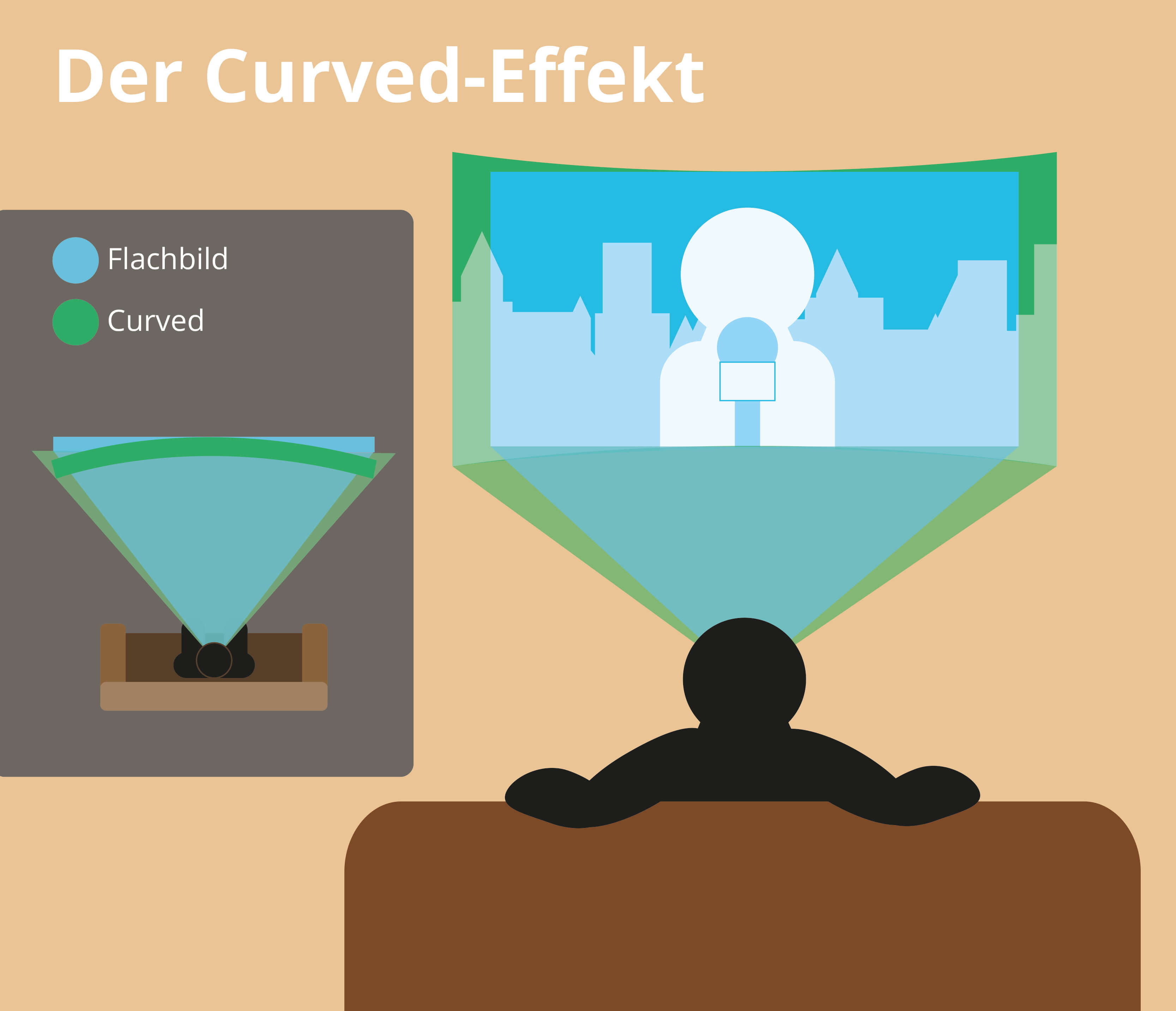 Der Curved-Effekt