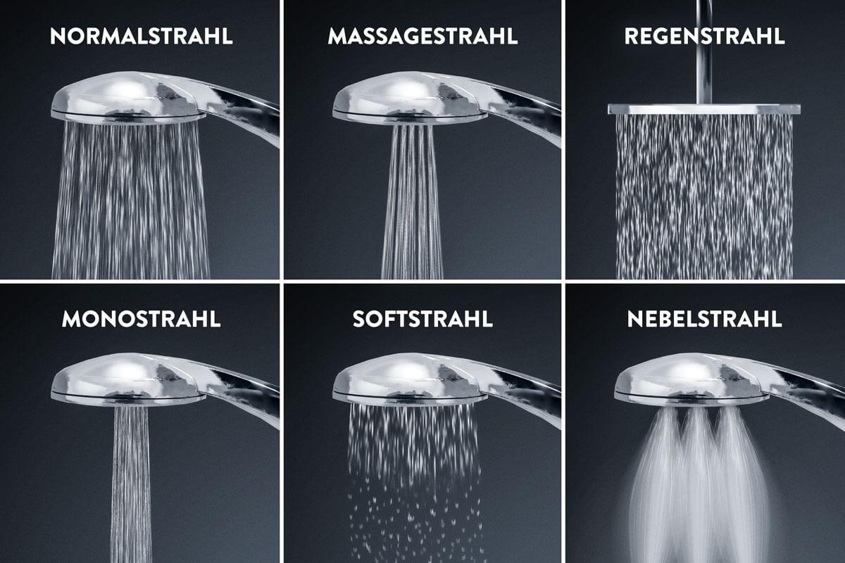Collage zu unterschiedlichen Strahlarten