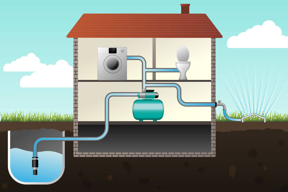 Hauswasserwerk - Verteilung im Haus