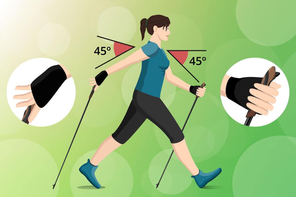 Ideale Bewegungsablauf bei Verwendung von Nordic-Waling-Stoecken
