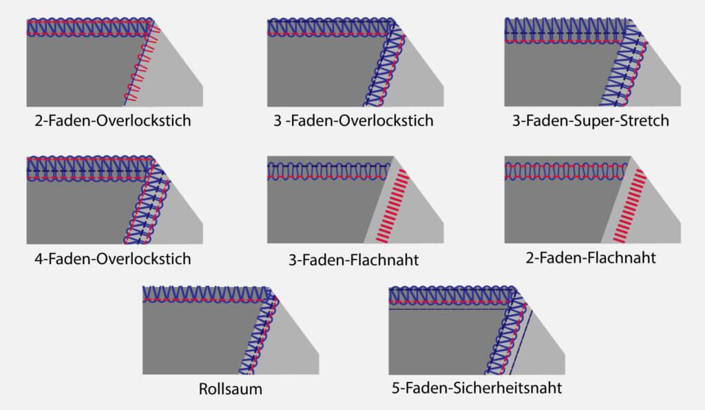 Overlock-Naehmaschinen - Sticharten