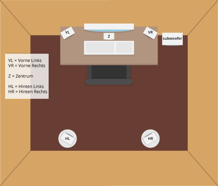 5.1 System