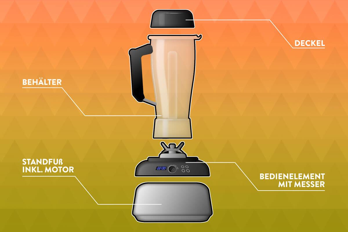 Aufbau eines Smoothie-Mixers