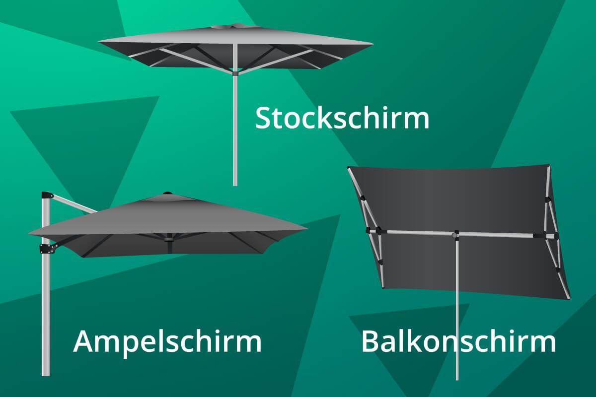 Grafik mit Stockschirm, Ampelschirm und Balkonschirm