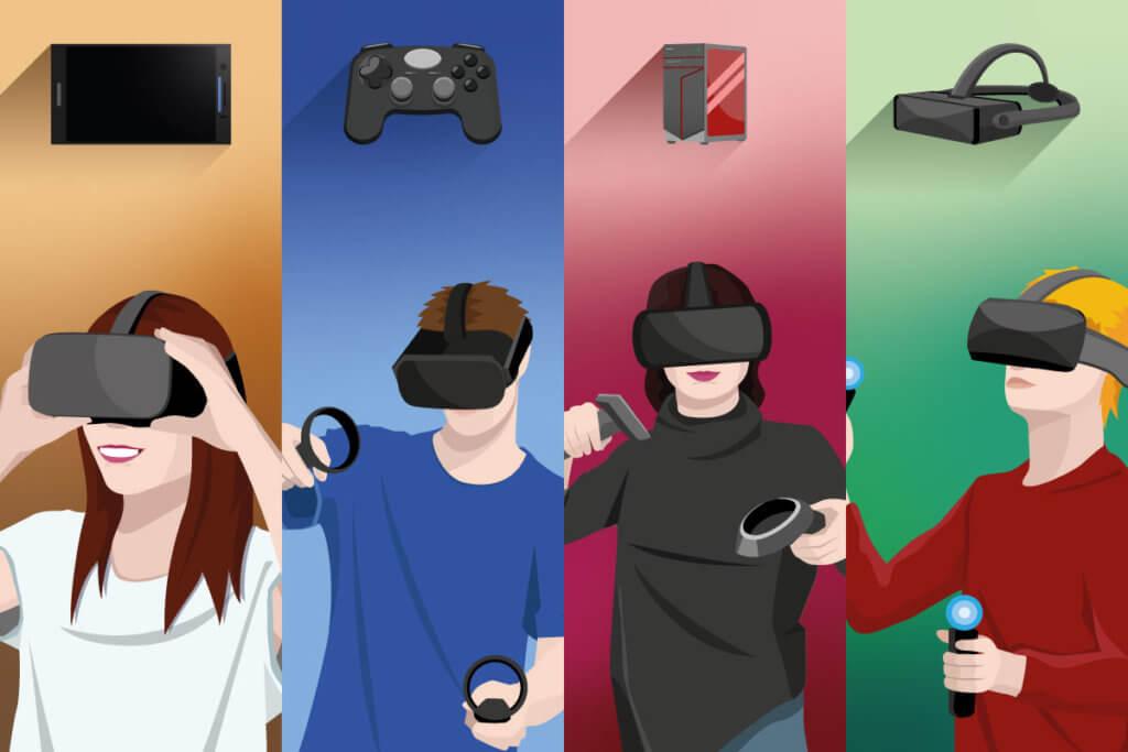 VR-Brillen Typen