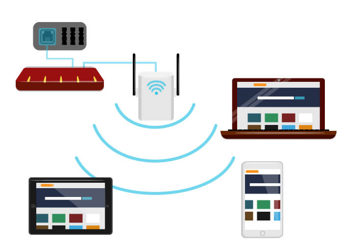 WLAN Repeater Access-Point